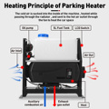 Hcalory All In One Diesel Air Car Heater Host 8KW Adjustable 12V LCD English Remote Control Integrated Parking Heater Machine preview-5