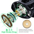 Sougayilang Anti-corrosion Baitcasting Reel 8.1:1 High Speed 12+1BB Wheel Freshwater Saltwater Metal Fishing Wheel 10KG Max Drag preview-4