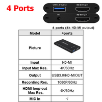 HDMI10-4 Ports