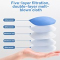 100 pieces KN95 face mask 5 layer filter dust port PM2.5 mascarillas FFP2 Nonwoven health Protective N95 mask fast delivery preview-3