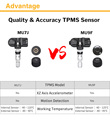 Deelife Android TPMS for Car Radio DVD Player Tire Pressure Monitoring System Spare Tyre Internal External Sensor USB TMPS preview-5